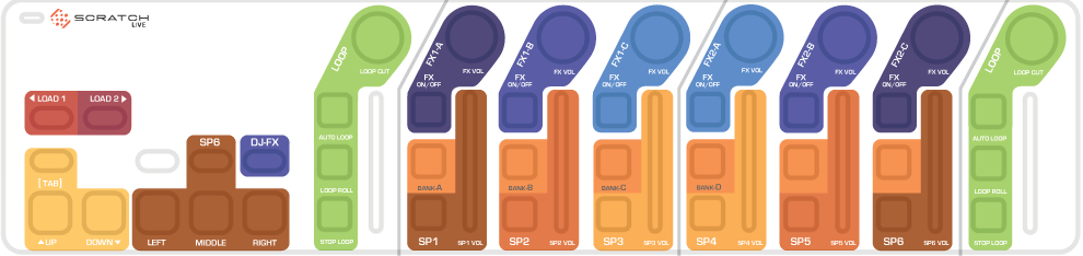 Korg-Nano-Kontrol2_template2014